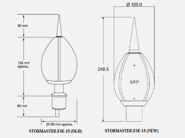 Tổng quan về kim thu sét Stormaster ESE 15